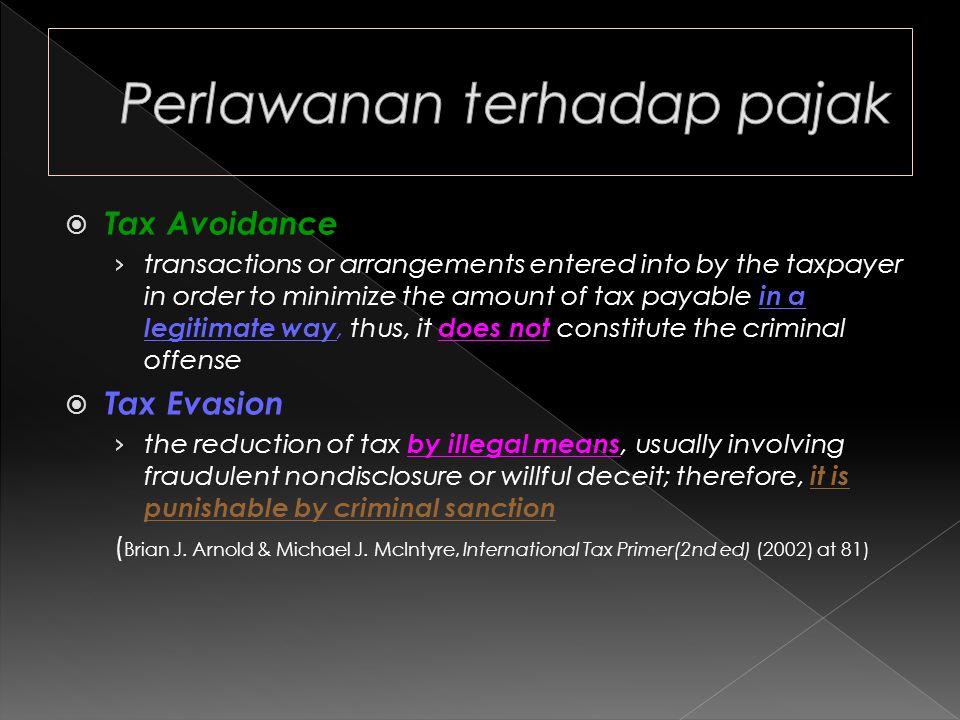 Perlawanan terhadap pajak
