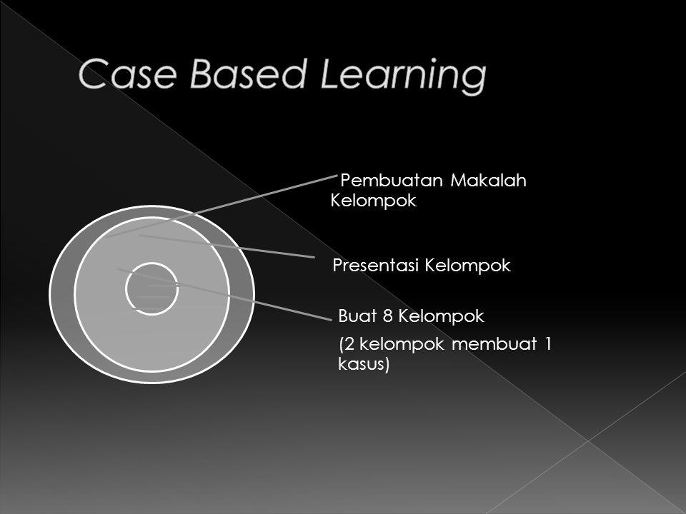 Case Based Learning Pembuatan Makalah Kelompok Presentasi Kelompok