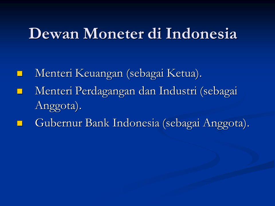 Dewan Moneter di Indonesia