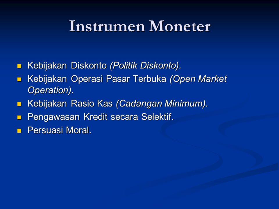 Instrumen Moneter Kebijakan Diskonto (Politik Diskonto).