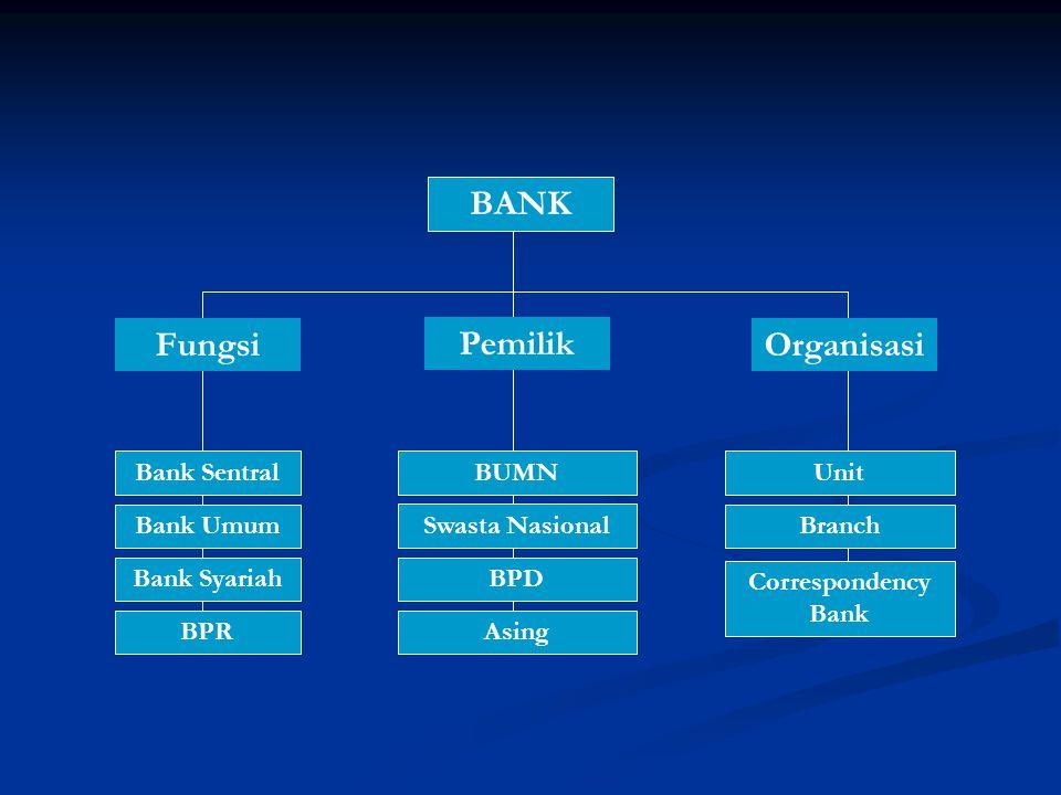 BANK Fungsi Pemilik Organisasi