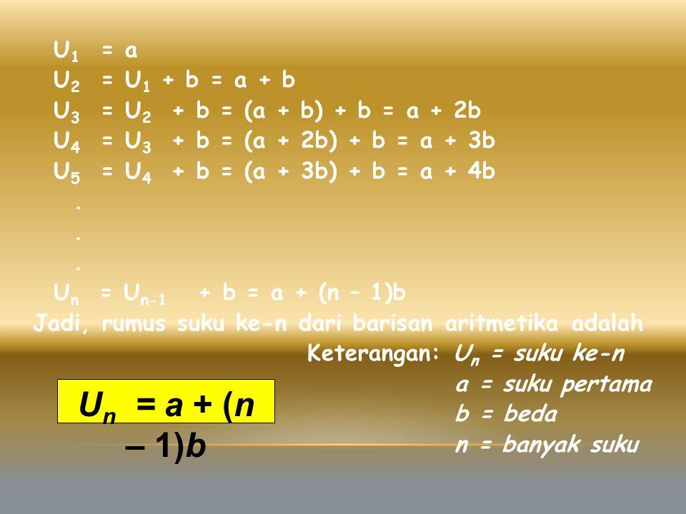 U1 = a U2 = U1 + b = a + b U3 = U2 + b = (a + b) + b = a + 2b U4 = U3 + b = (a + 2b) + b = a + 3b U5 = U4 + b = (a + 3b) + b = a + 4b . Un = Un-1 + b = a + (n – 1)b Jadi, rumus suku ke-n dari barisan aritmetika adalah Keterangan: Un = suku ke-n a = suku pertama b = beda n = banyak suku