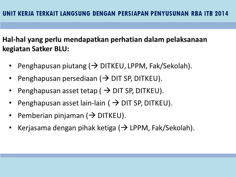 Penghapusan piutang ( DITKEU, LPPM, Fak/Sekolah).