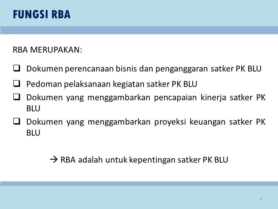  RBA adalah untuk kepentingan satker PK BLU
