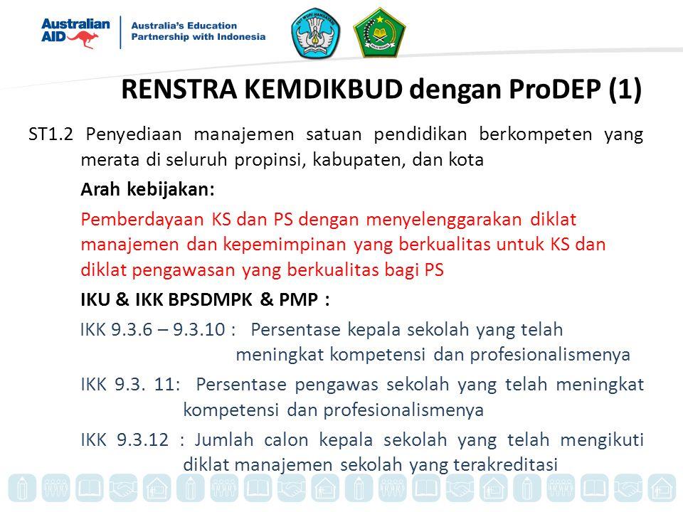 RENSTRA KEMDIKBUD dengan ProDEP (1)