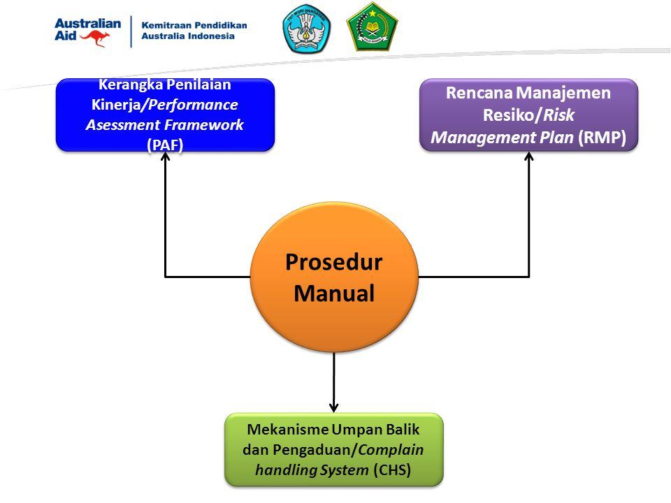 Prosedur Manual Rencana Manajemen Resiko/Risk Management Plan (RMP)