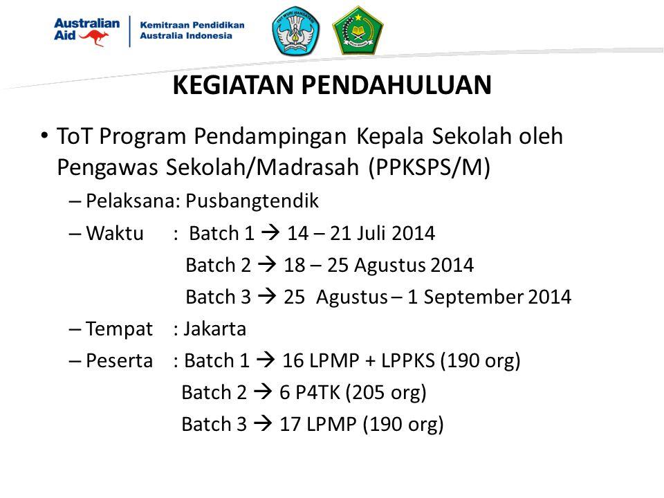 KEGIATAN PENDAHULUAN ToT Program Pendampingan Kepala Sekolah oleh Pengawas Sekolah/Madrasah (PPKSPS/M)