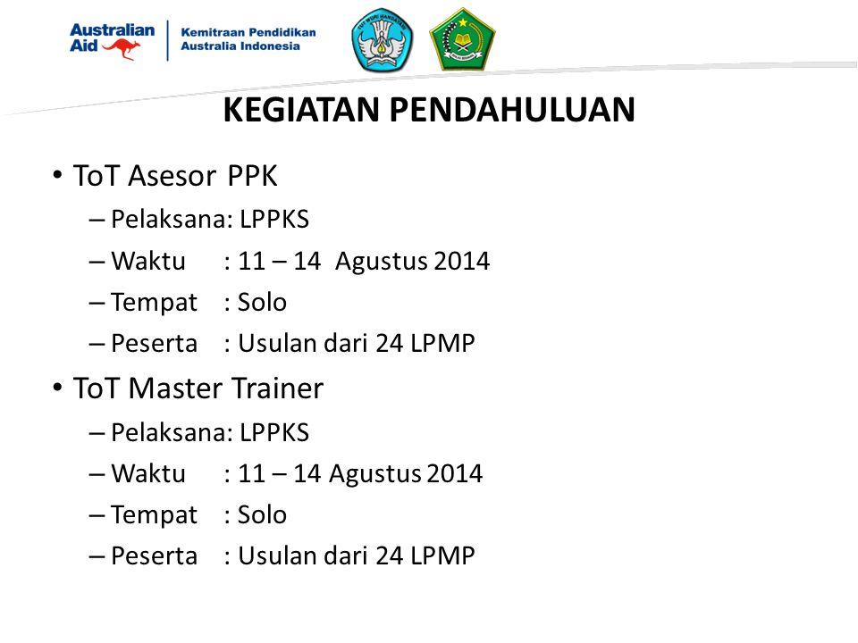 KEGIATAN PENDAHULUAN ToT Asesor PPK ToT Master Trainer