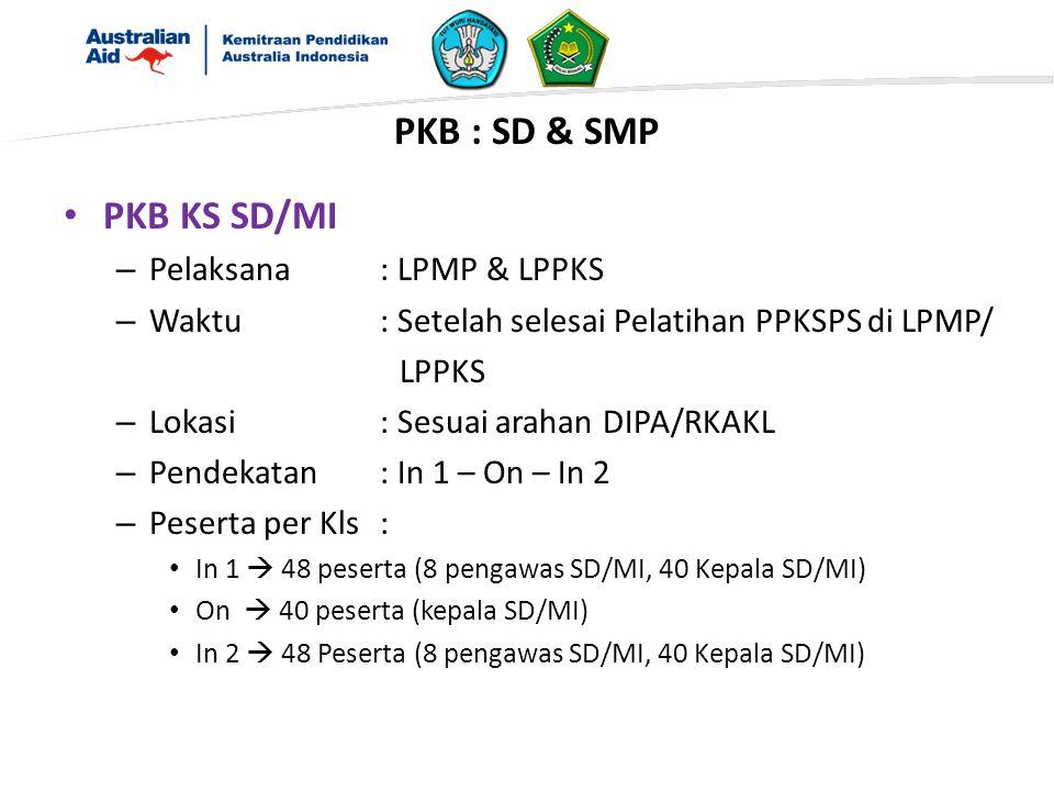 PKB : SD & SMP PKB KS SD/MI Pelaksana : LPMP & LPPKS