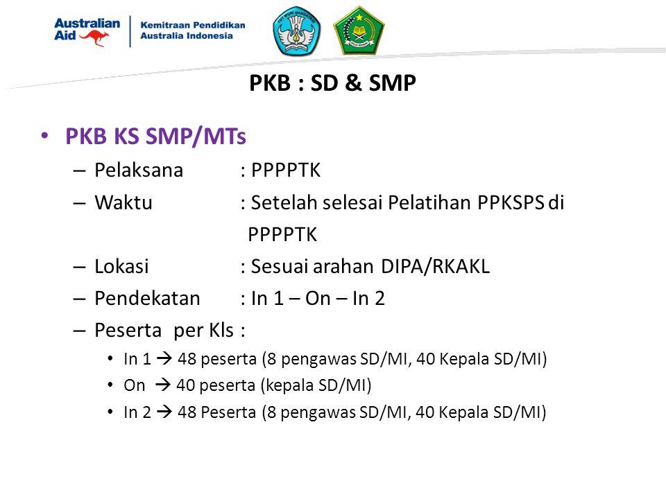 PKB : SD & SMP PKB KS SMP/MTs Pelaksana : PPPPTK