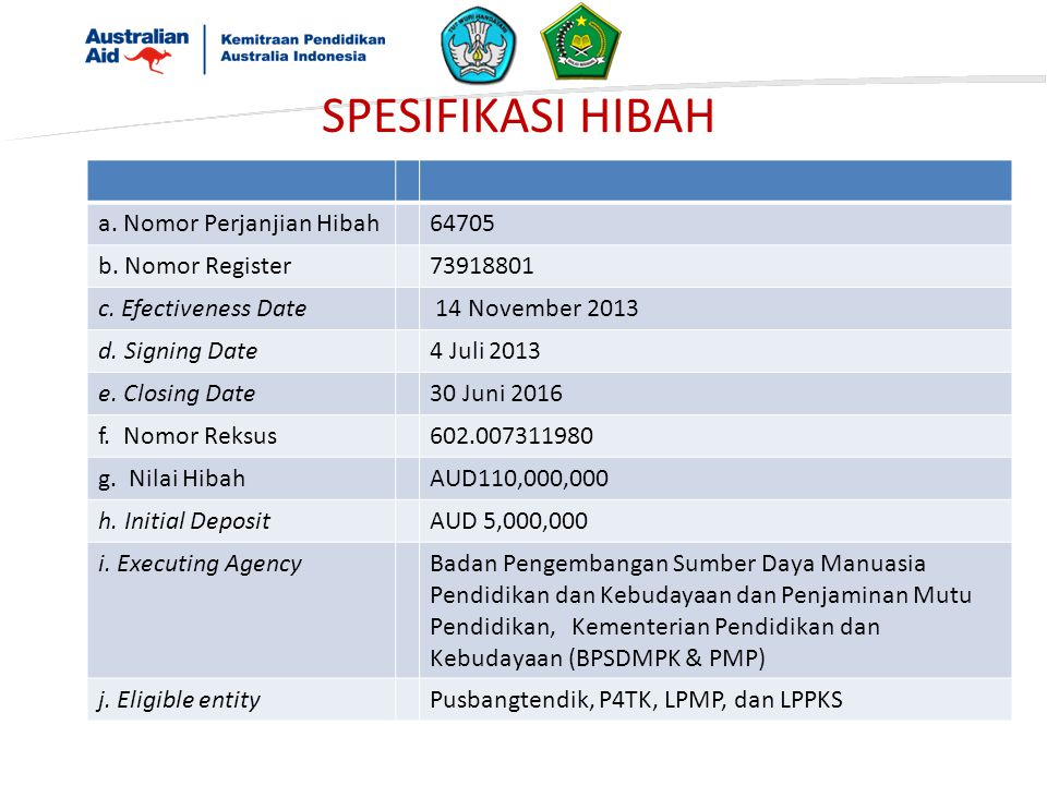 Spesifikasi Hibah a. Nomor Perjanjian Hibah 64705 b. Nomor Register