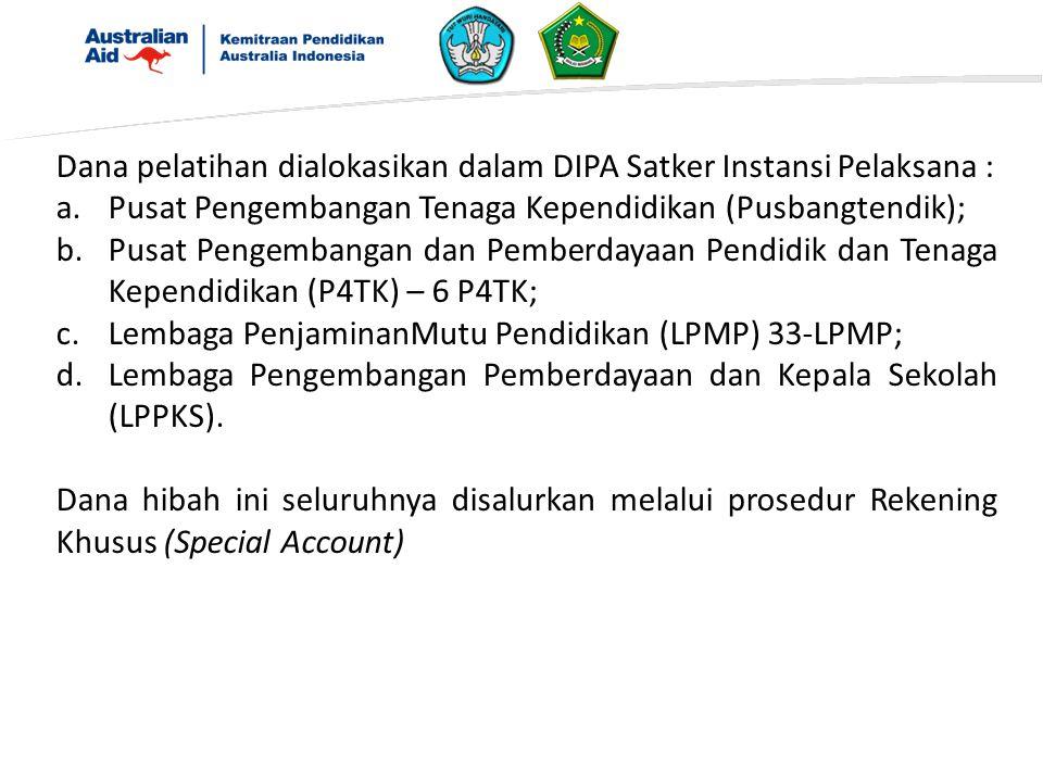 Dana pelatihan dialokasikan dalam DIPA Satker Instansi Pelaksana :