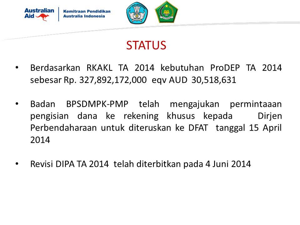 STATUS Berdasarkan RKAKL TA 2014 kebutuhan ProDEP TA 2014 sebesar Rp. 327,892,172,000 eqv AUD 30,518,631.