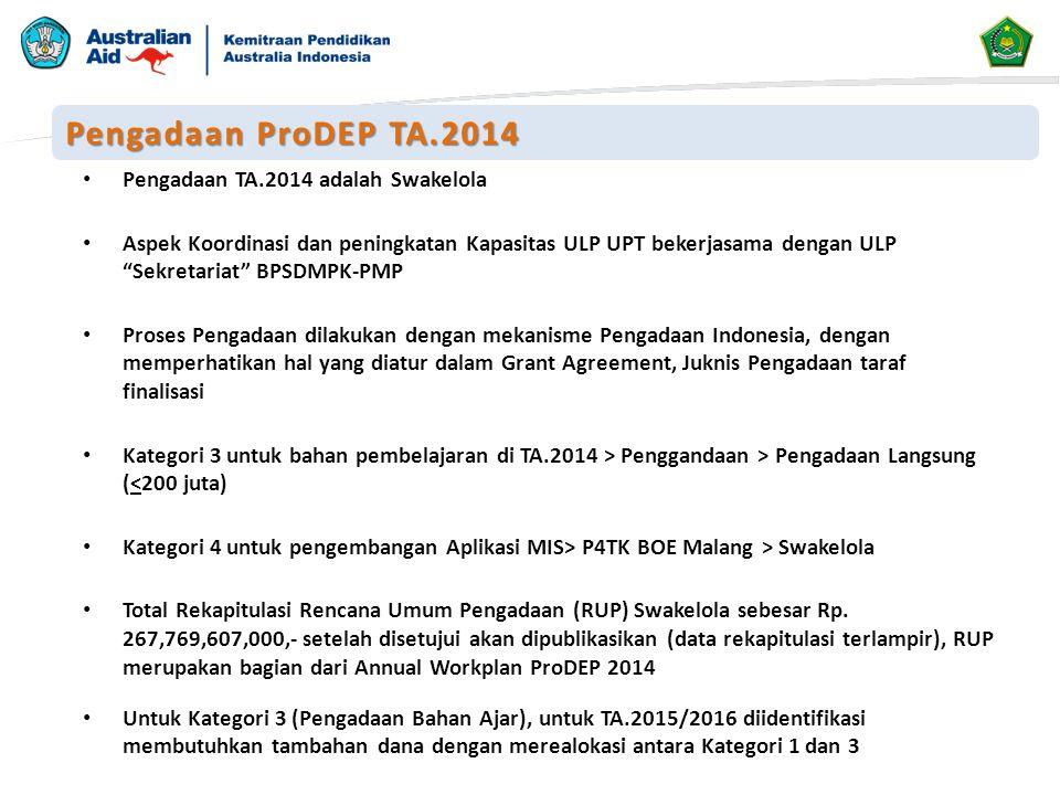 Pengadaan ProDEP TA.2014 Pengadaan TA.2014 adalah Swakelola