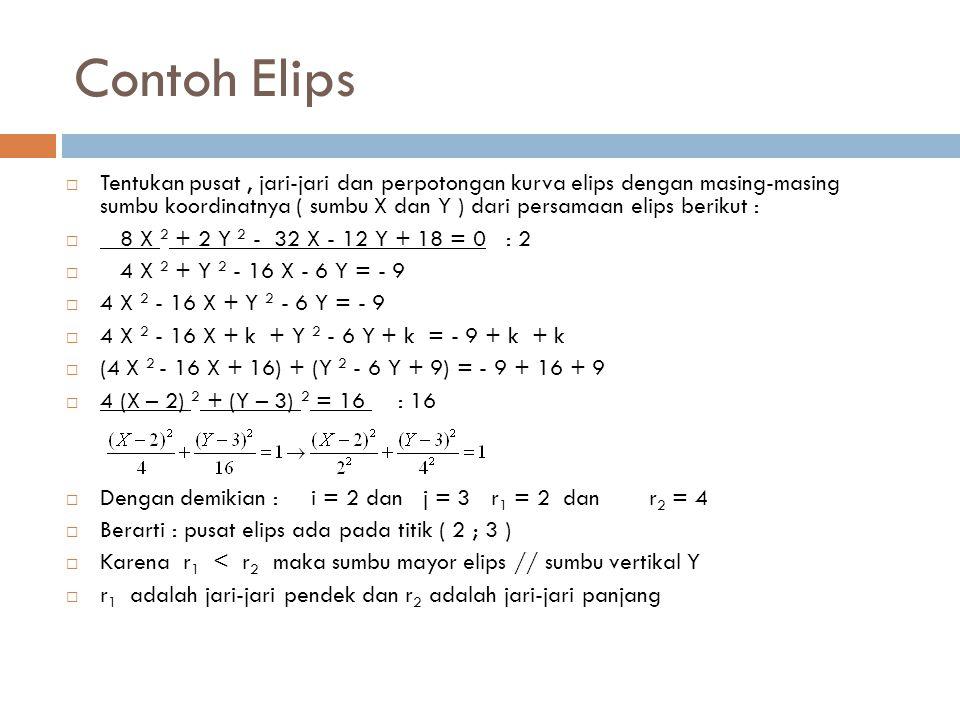 Contoh Elips