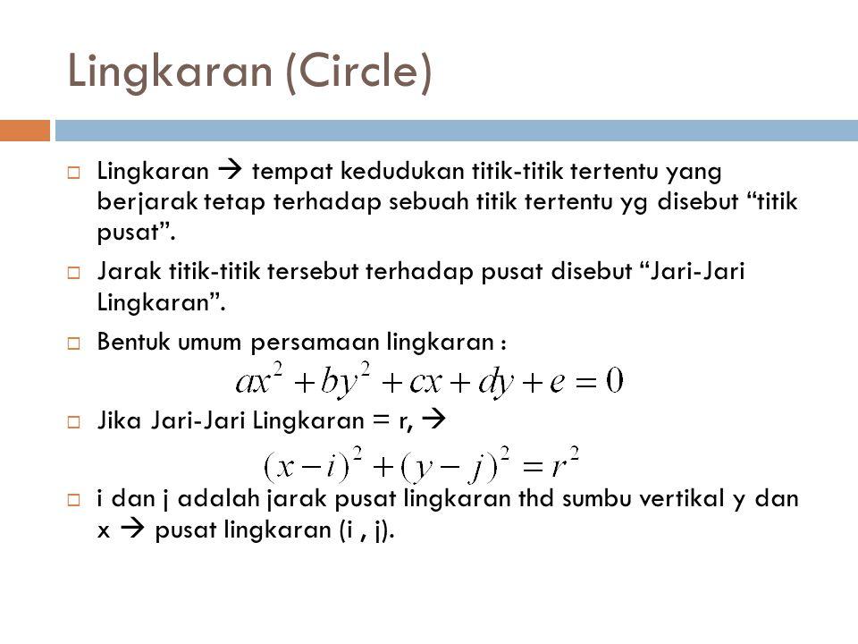 Lingkaran (Circle) Lingkaran  tempat kedudukan titik-titik tertentu yang berjarak tetap terhadap sebuah titik tertentu yg disebut titik pusat .