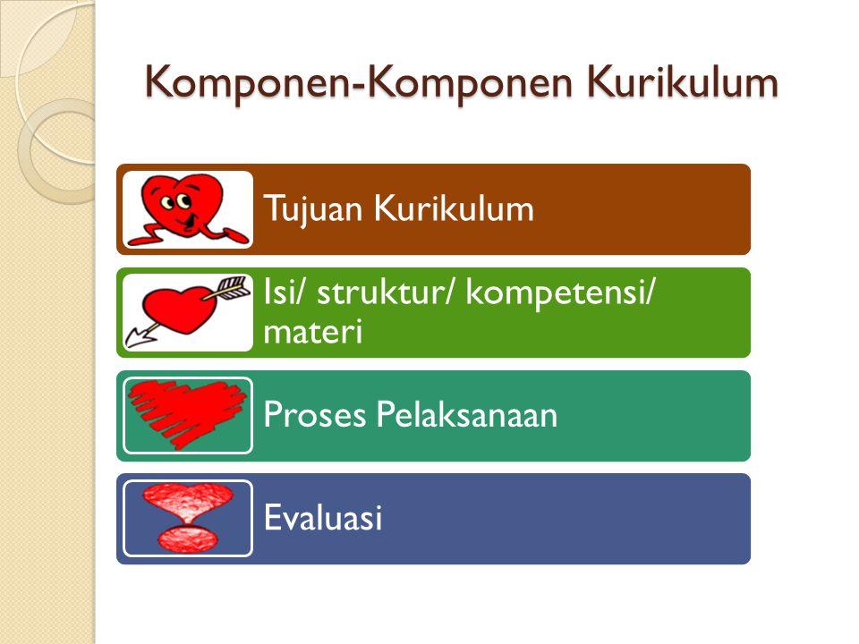Komponen-Komponen Kurikulum