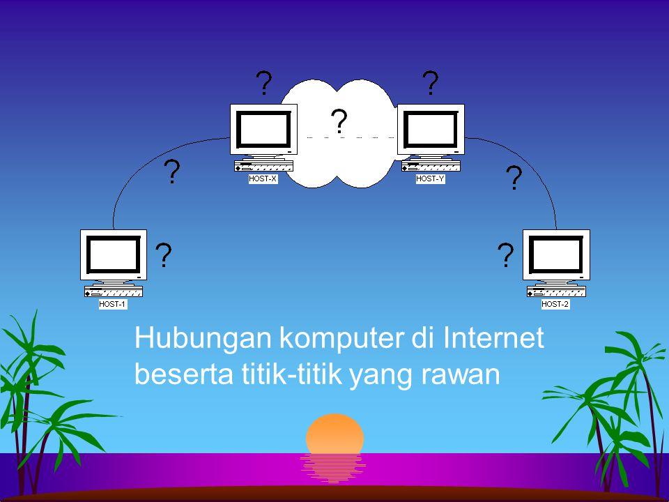 Hubungan komputer di Internet