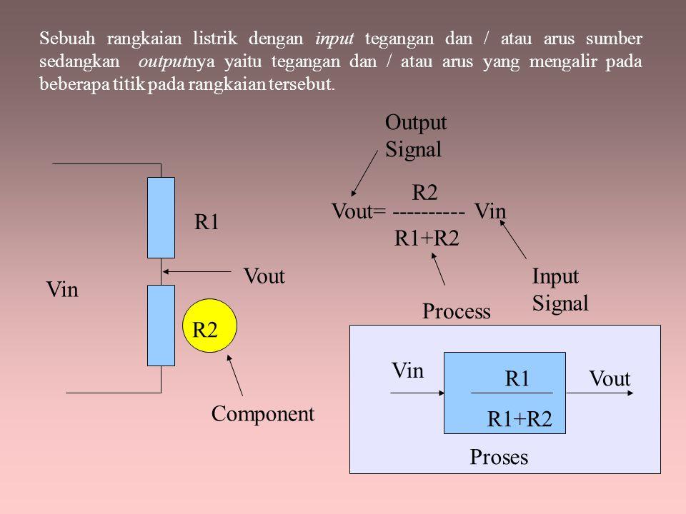 Output Signal R2 Vout= ---------- Vin R1 R1+R2 Vout Input Signal Vin