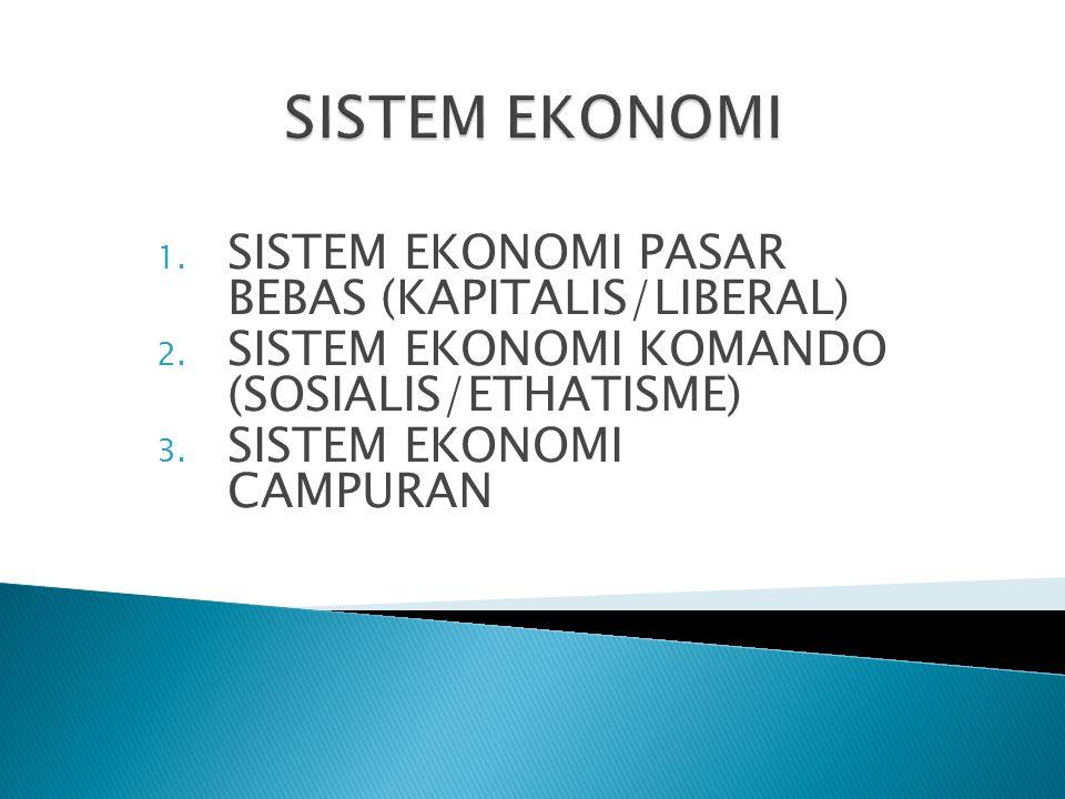 SISTEM EKONOMI SISTEM EKONOMI PASAR BEBAS (KAPITALIS/LIBERAL)