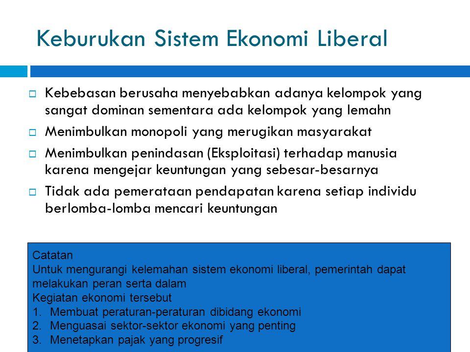 Keburukan Sistem Ekonomi Liberal