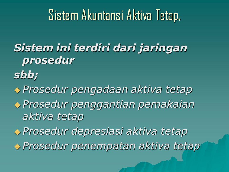 Sistem Akuntansi Aktiva Tetap,