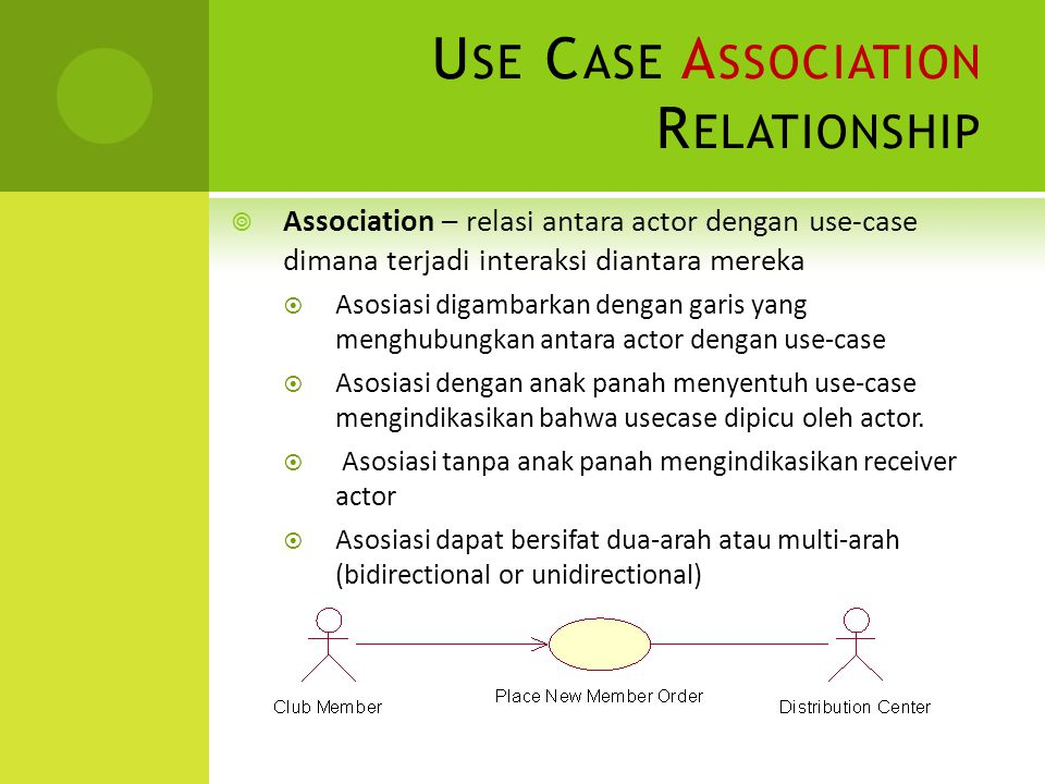 Use Case Association Relationship