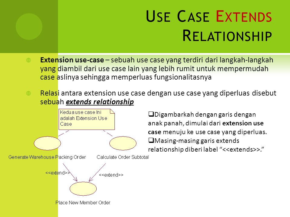 Use Case Extends Relationship