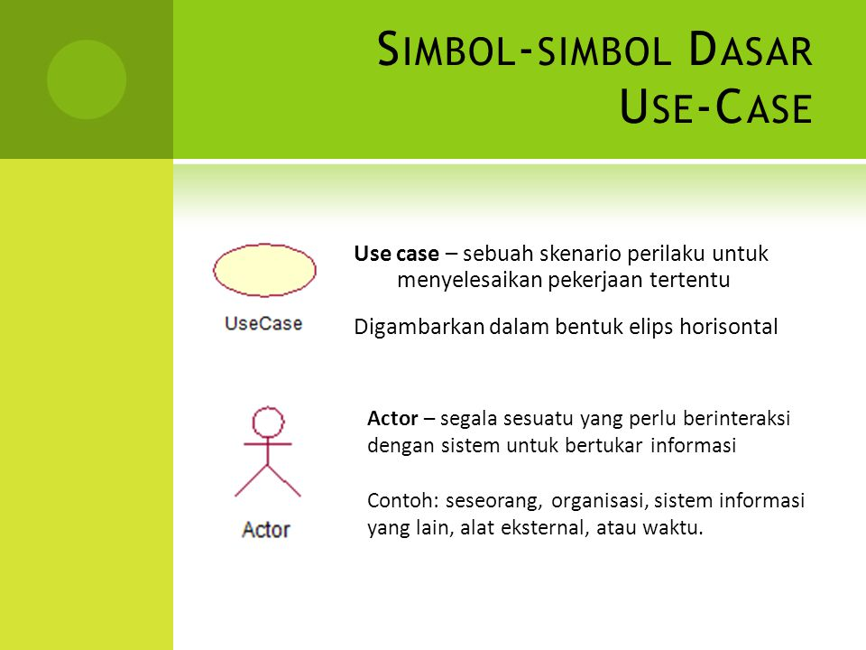 Simbol-simbol Dasar Use-Case