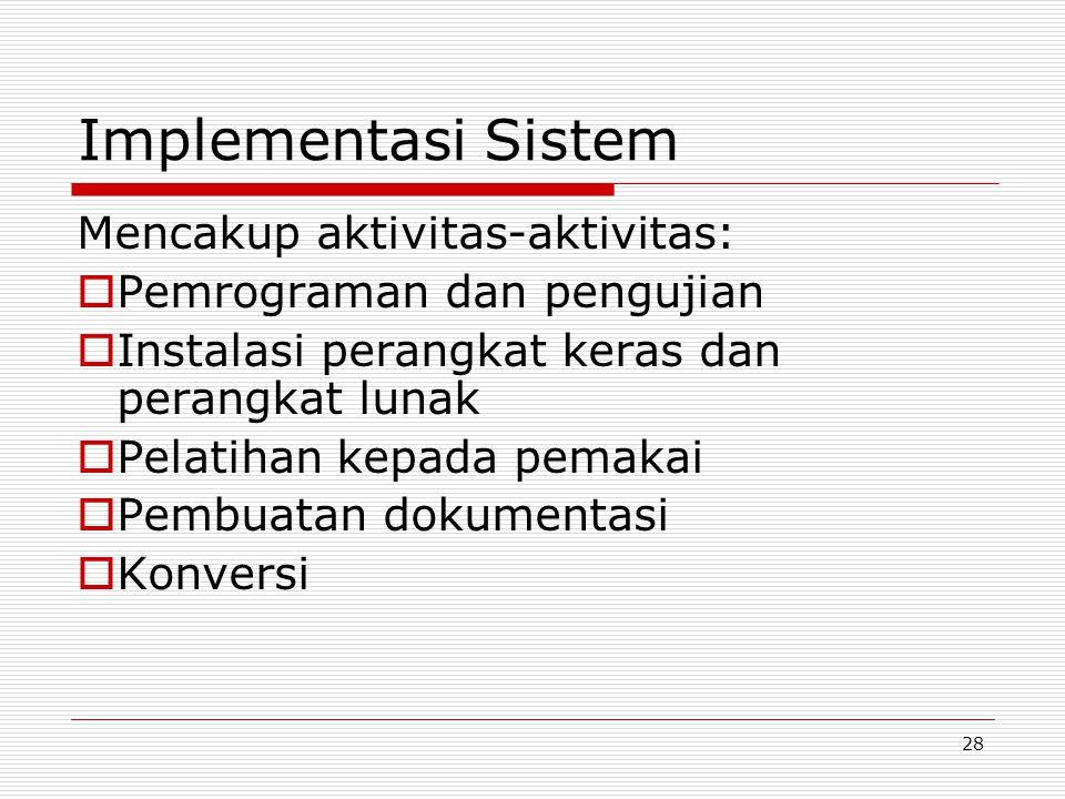 Implementasi Sistem Mencakup aktivitas-aktivitas: