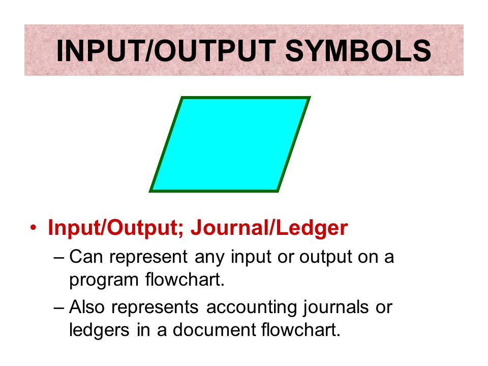 INPUT/OUTPUT SYMBOLS Input/Output; Journal/Ledger