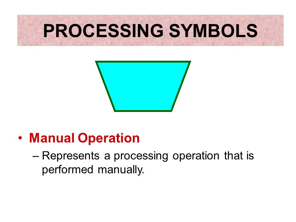 PROCESSING SYMBOLS Manual Operation