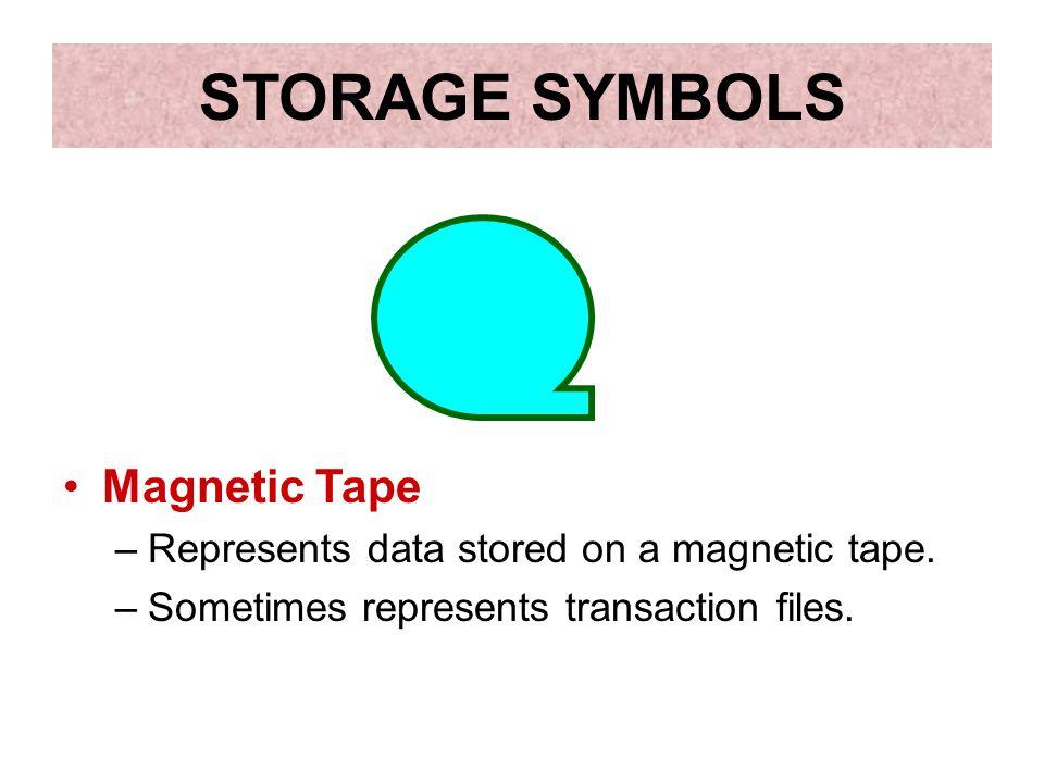 STORAGE SYMBOLS Magnetic Tape