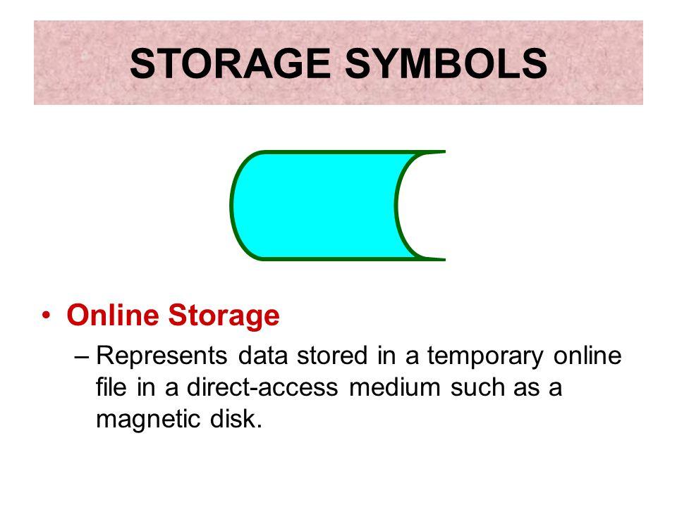 STORAGE SYMBOLS Online Storage