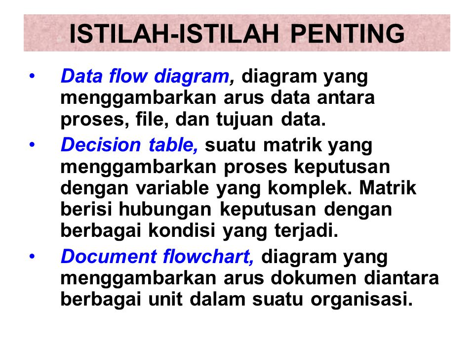 ISTILAH-ISTILAH PENTING