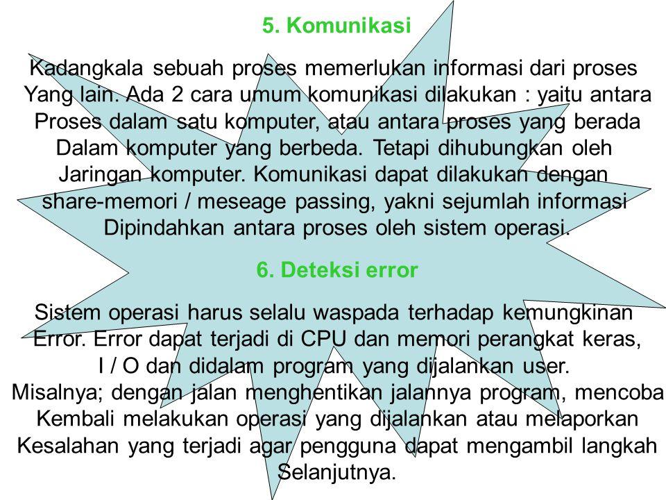 5. Komunikasi 6. Deteksi error