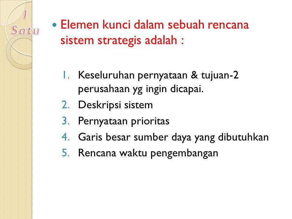 Elemen kunci dalam sebuah rencana sistem strategis adalah :