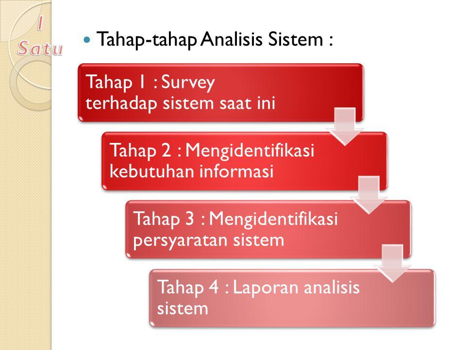 Tahap-tahap Analisis Sistem :