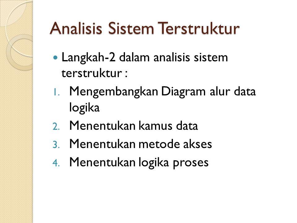 Analisis Sistem Terstruktur