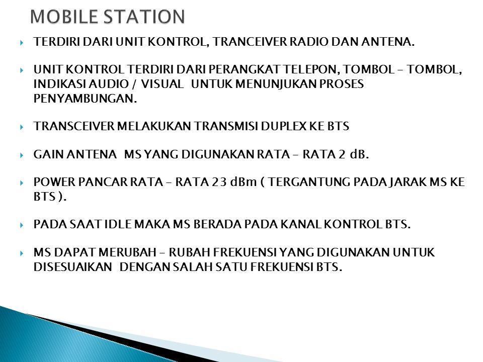 MOBILE STATION TERDIRI DARI UNIT KONTROL, TRANCEIVER RADIO DAN ANTENA.