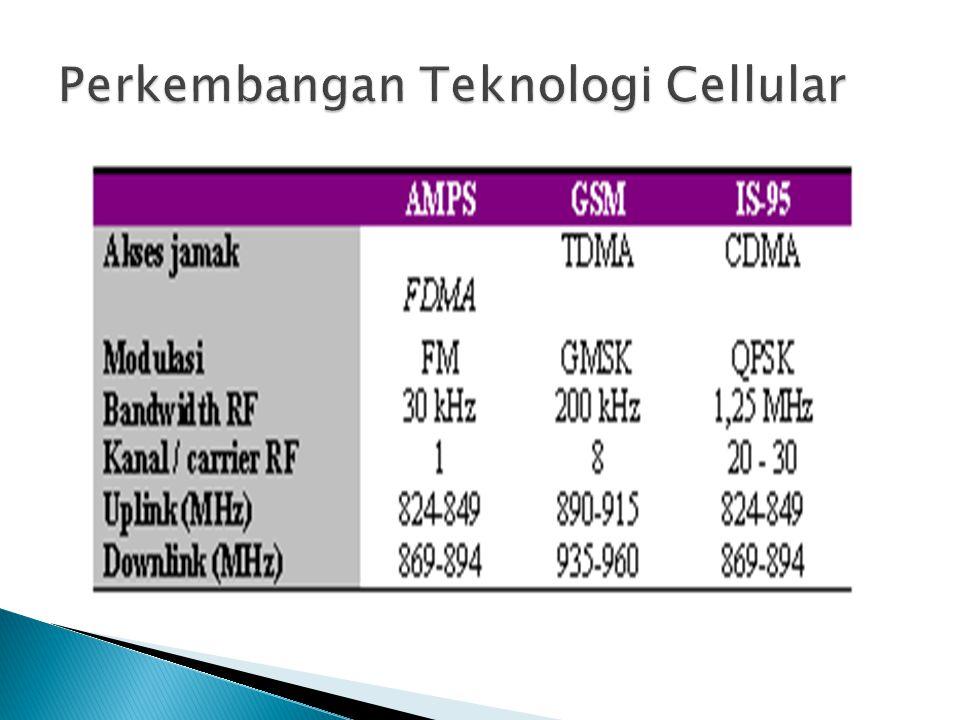 Perkembangan Teknologi Cellular