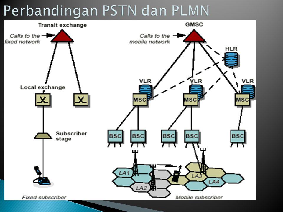Perbandingan PSTN dan PLMN
