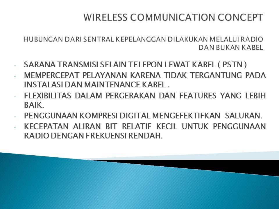WIRELESS COMMUNICATION CONCEPT HUBUNGAN DARI SENTRAL KEPELANGGAN DILAKUKAN MELALUI RADIO DAN BUKAN KABEL