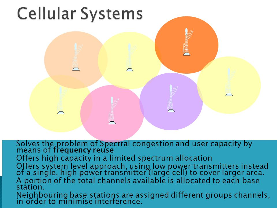 Cellular Systems Solves the problem of Spectral congestion and user capacity by means of frequency reuse.