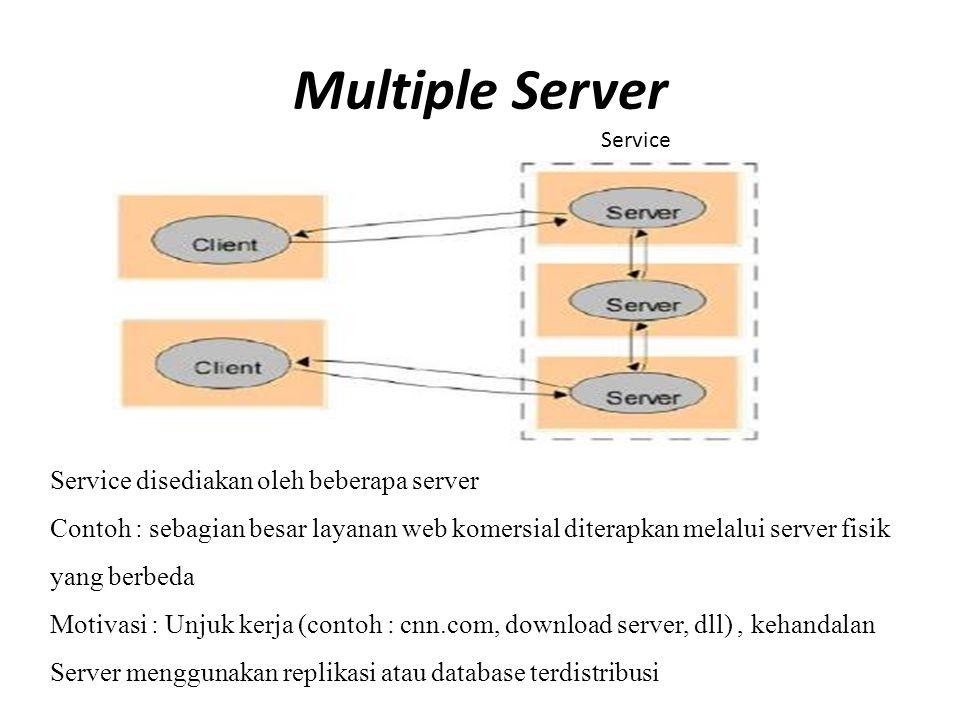 Multiple Server Service disediakan oleh beberapa server