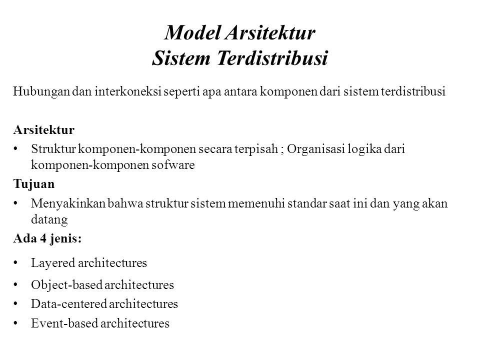 Model Arsitektur Sistem Terdistribusi
