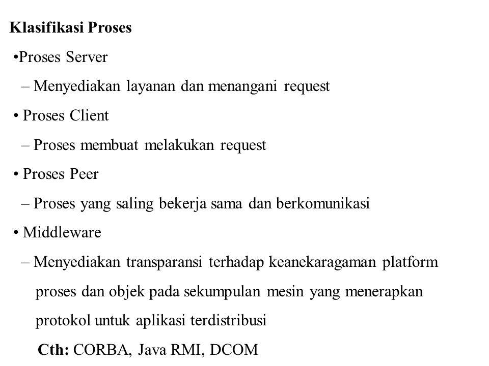 Klasifikasi Proses •Proses Server. – Menyediakan layanan dan menangani request. • Proses Client. – Proses membuat melakukan request.
