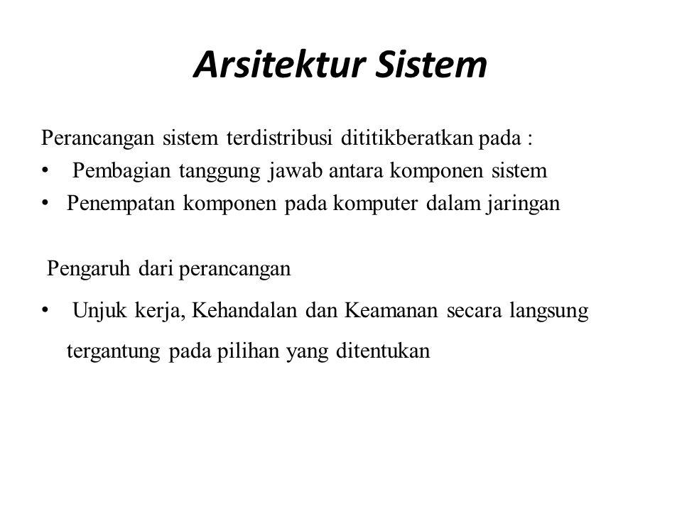 Arsitektur Sistem Perancangan sistem terdistribusi dititikberatkan pada : Pembagian tanggung jawab antara komponen sistem.