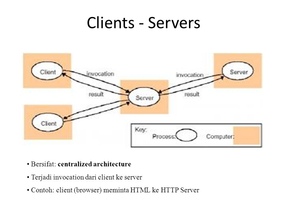 Clients - Servers • Bersifat: centralized architecture