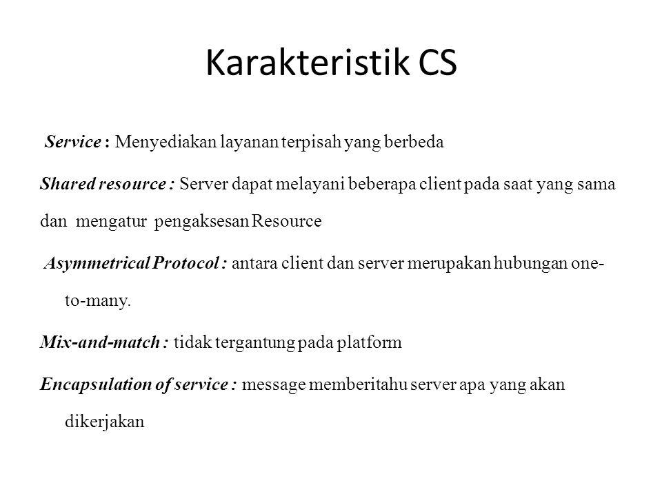 Karakteristik CS